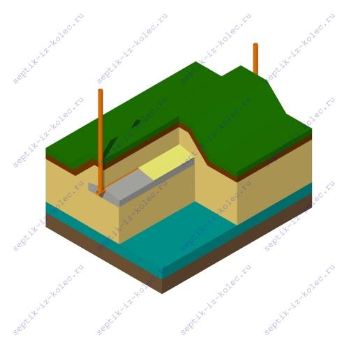 Поле фильтрации для высокого уровня грунтовых вод