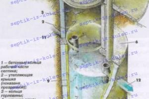 Какие бывают септики? Виды септиков. Применяемые материалы.