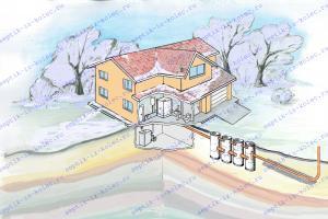 Канализация для загородного дома...